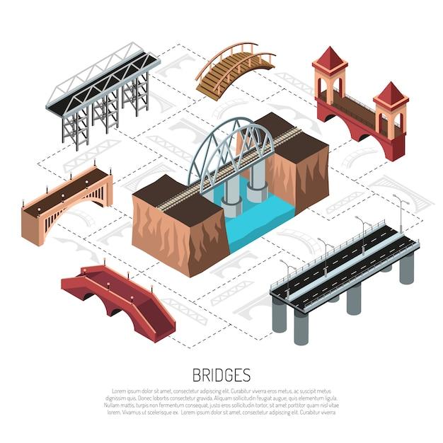 Elementos do fluxograma isométrico de várias pontes com construções modernas de aço e viaduto de pedra de madeira antigo se estende por ilustração vetorial Vetor grátis
