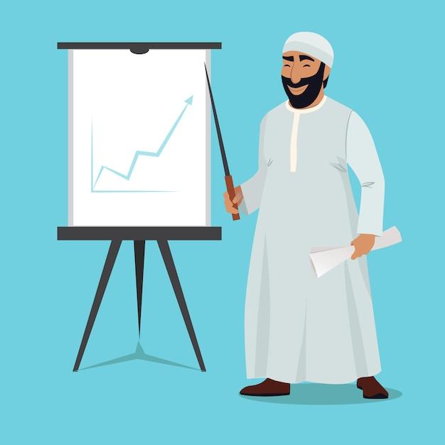 Empresário árabe ficar e apontando no quadro branco Vetor Premium