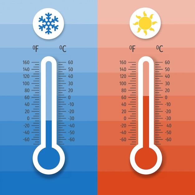 Equipamento termômetro mostrando clima quente ou frio, equipamento médico. termômetros de meteorologia celsius e fahrenheit que medem calor e frio Vetor Premium