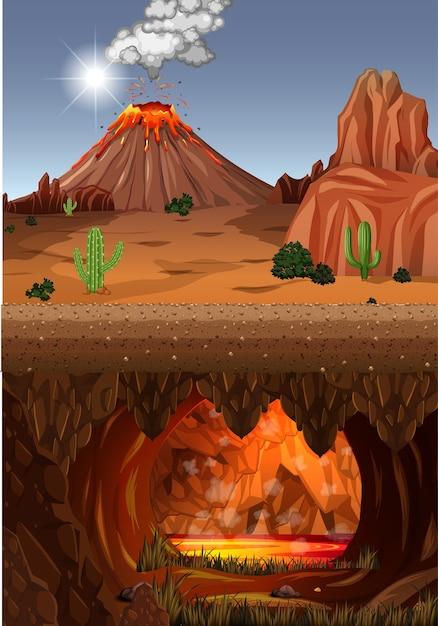 Erupção de vulcão em cena de floresta natural durante o dia e caverna infernal com cena de lava Vetor Premium