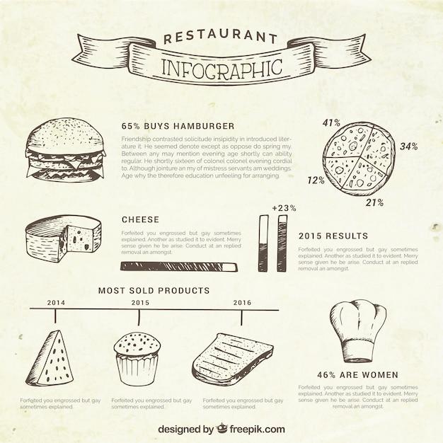 Esboços restaurante de comida infografia Vetor grátis