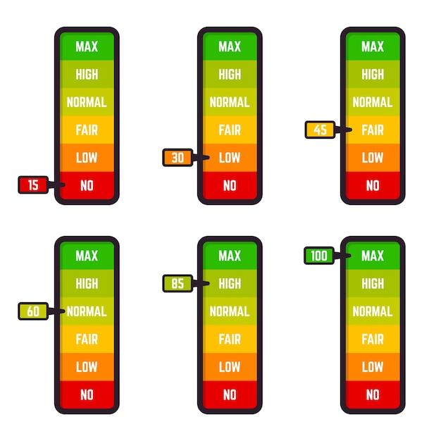 Escala de barra baixa. escala de taxa de satisfação, boa e baixa indicação de classificação de satisfação do cliente, os níveis de mercadorias medem o conjunto de ícones de ilustração. nível máximo alto e normal, justo e baixo Vetor Premium
