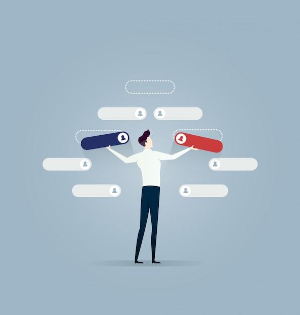 Escolhas de negócios. conceito de recursos humanos Vetor Premium