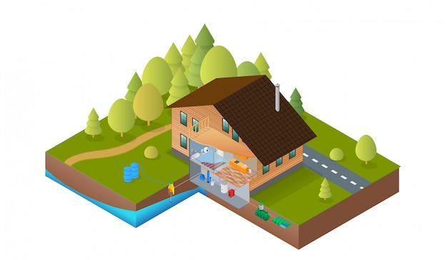 Esquema de abastecimento de água e casa de aquecimento Vetor Premium