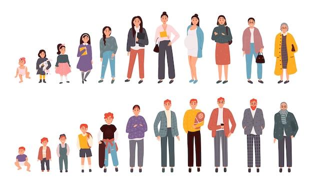 Estágios do envelhecimento de homens e mulheres. pessoas de diferentes idades. ilustração em estilo cartoon Vetor Premium