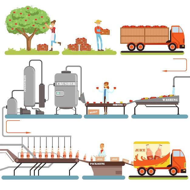 Estágios do processo de produção de suco, fábrica de suco de maçã a partir de ilustrações de maçã fresca em um fundo branco Vetor Premium