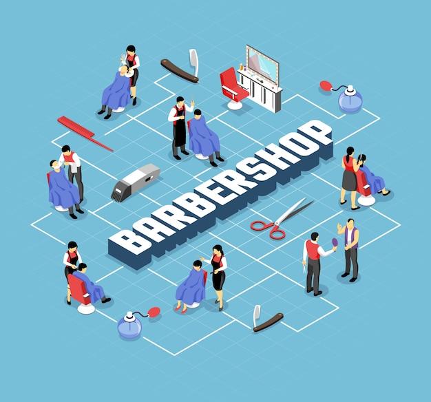 Estilistas de barbearia e clientes acessórios profissionais e fluxograma isométrico de elementos interiores em azul Vetor grátis