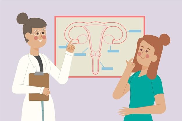 Estilo ilustrado de consulta de ginecologia Vetor grátis