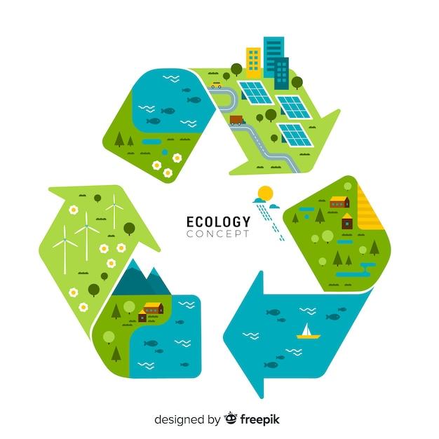 Estilo plano de fundo do conceito de ecologia Vetor grátis
