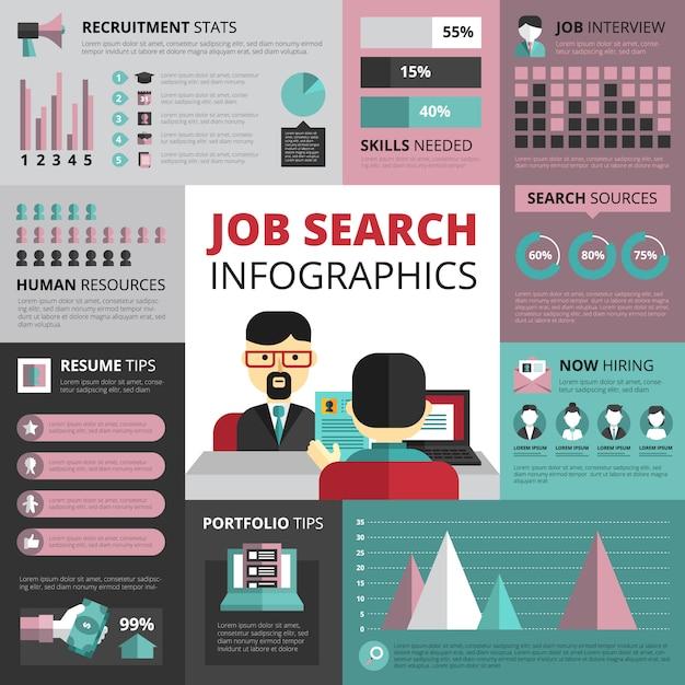 Estratégia de busca de emprego com dicas de currículo e portfólio Vetor grátis
