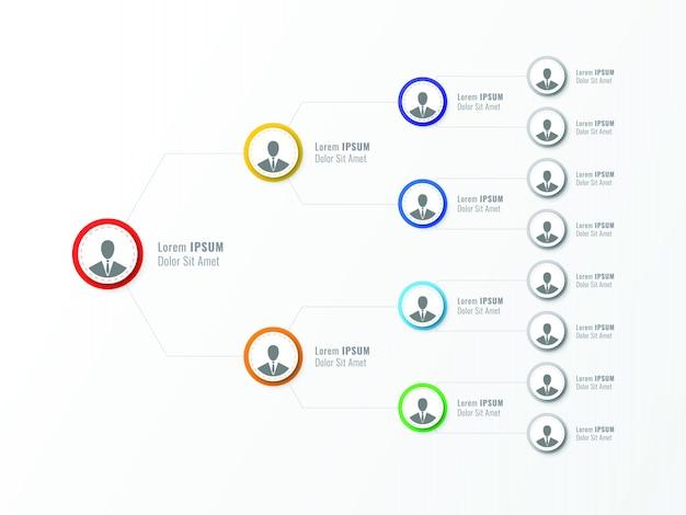 Estrutura organizacional da empresa. elementos de infográfico de hierarquia de negócios. Vetor Premium