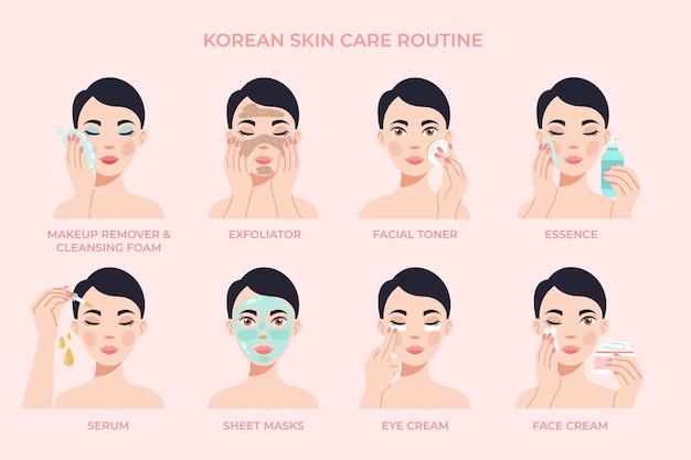 Etapas da rotina coreana de cuidados com a pele Vetor Premium