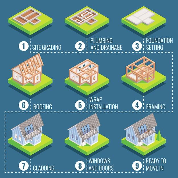 Etapas de construção de casa de campo, conjunto de ícones plana isométrica Vetor Premium