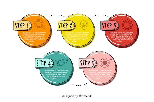 Etapas de mão desenhada infográfico em círculos Vetor grátis