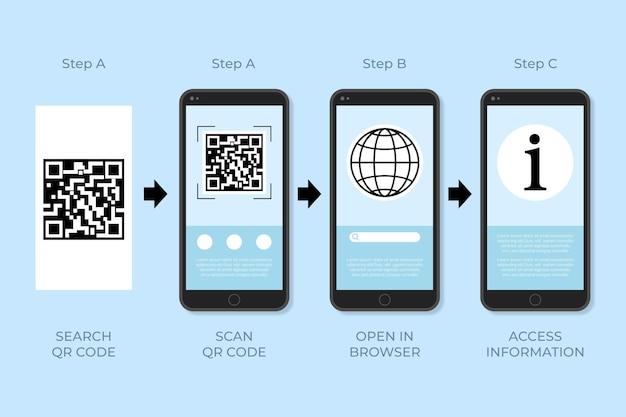 Etapas de verificação de código qr no smartphone Vetor grátis