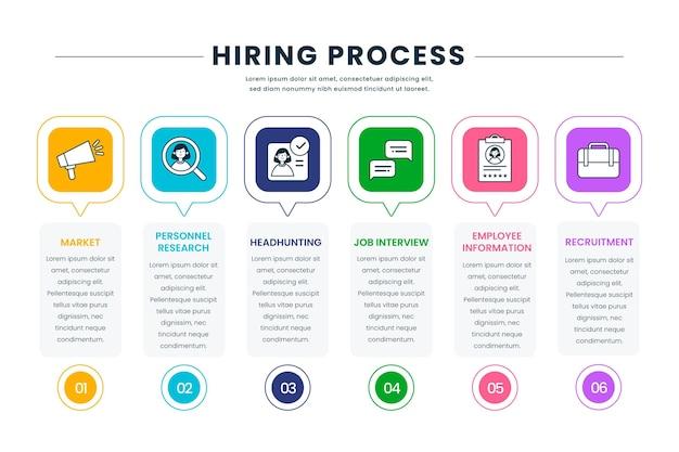 Etapas do processo de contratação com detalhes Vetor grátis