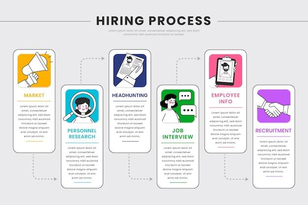 Etapas do processo de contratação de um novo funcionário Vetor grátis