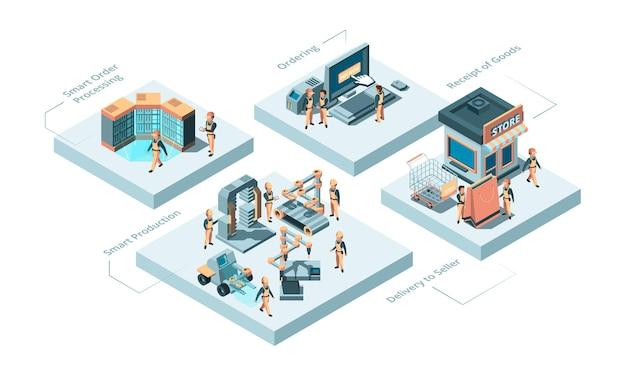 Fabricação inteligente. processos de produção conceito inovação ideia tecnologias robóticas e distribuição de loja isométrica. Vetor Premium
