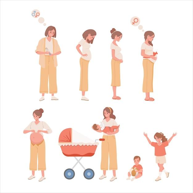 Fases da ilustração plana da gravidez e da maternidade. mudanças no corpo feminino durante a gravidez. Vetor Premium