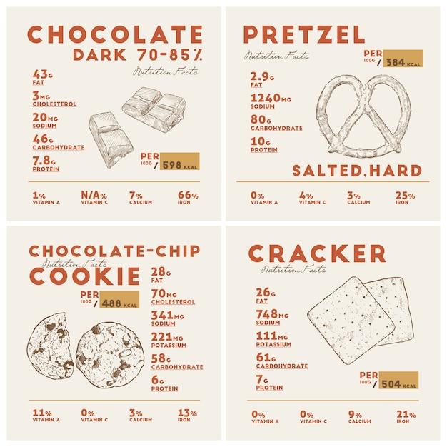Fatos de nutrição de chocolate escuro, pretzel, biscoito e biscoito. mão desenhar desenho vetorial. Vetor Premium