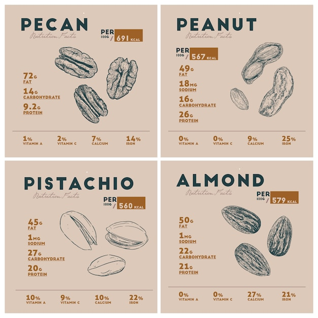 Fatos nutricionais da noz Vetor Premium