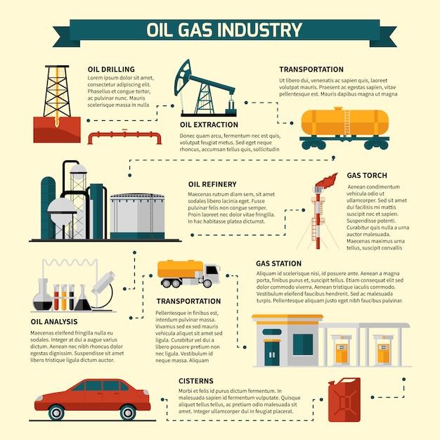 Fluxograma da indústria de gás de petróleo Vetor grátis