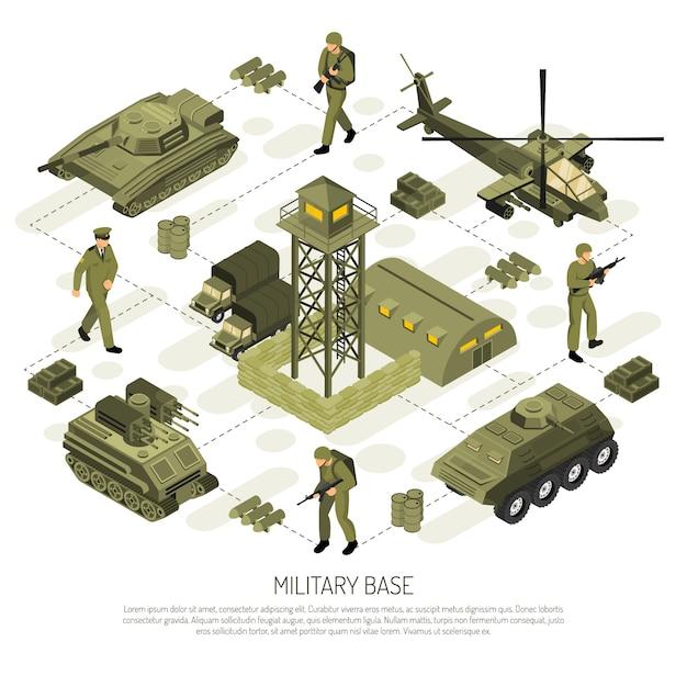Fluxograma de base militar isométrica Vetor grátis