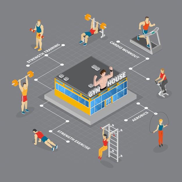 Fluxograma de casa de ginástica isométrica Vetor grátis