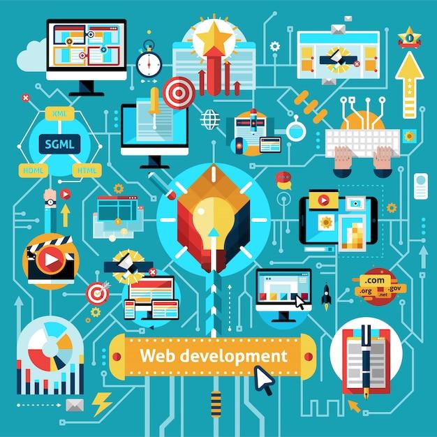 Fluxograma de desenvolvimento web Vetor grátis