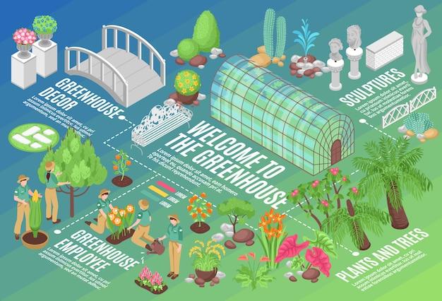 Fluxograma isométrico com plantas e flores crescendo em estufa e decorações para jardim botânico 3d Vetor grátis