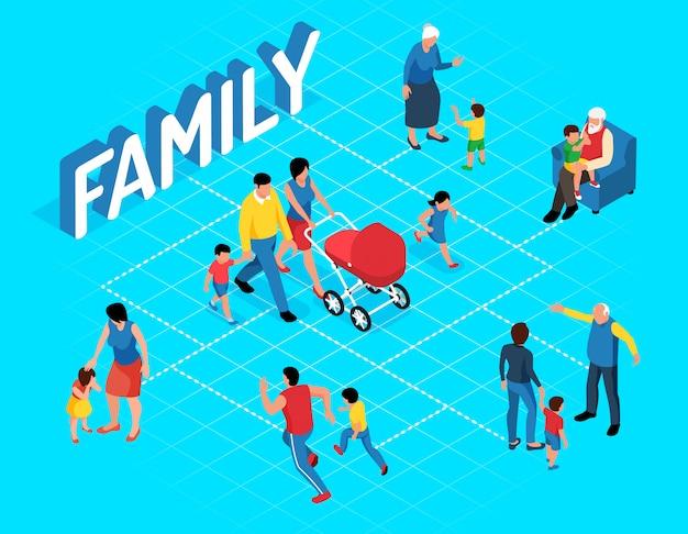 Fluxograma isométrico da família com adultos brincando com seus filhos e pais andando carregando carrinho de bebê com recém-nascido Vetor grátis