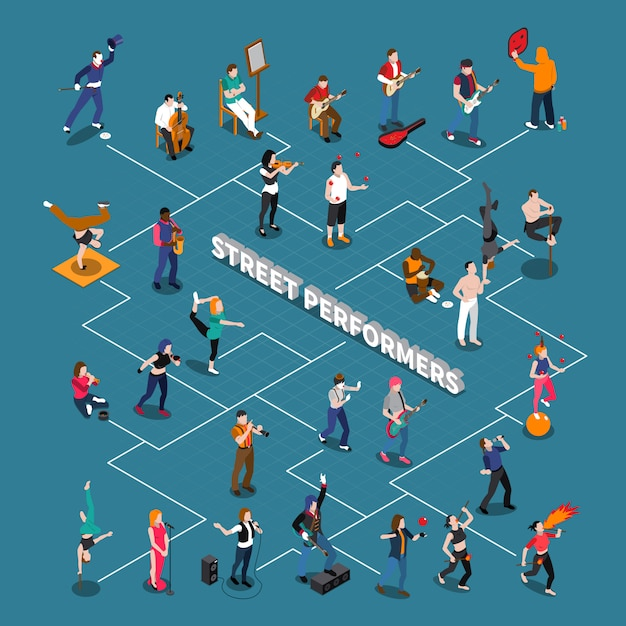 Fluxograma isométrico de artistas de rua Vetor grátis