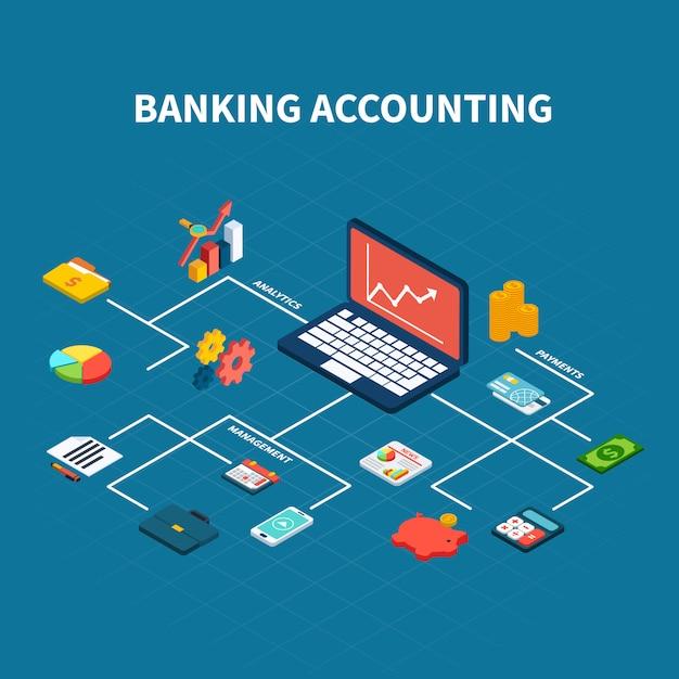 Fluxograma isométrico de contabilidade bancária Vetor grátis