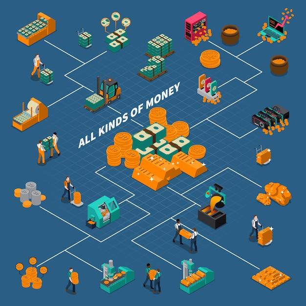 Fluxograma isométrico de indústria de negócios Vetor grátis