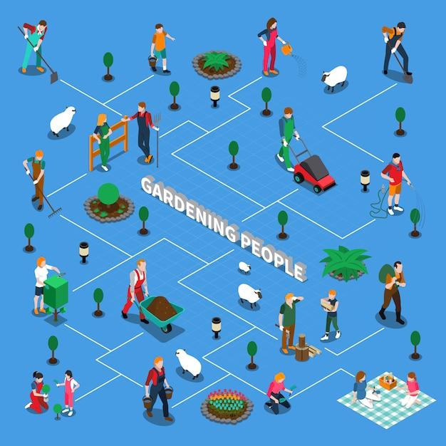 Fluxograma isométrico de pessoas de jardinagem Vetor grátis