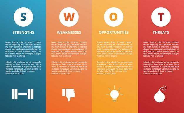 Força swot fraqueza oportunidade ameaça diagrama conceito estilo moderno e ícone layout horizontal Vetor Premium