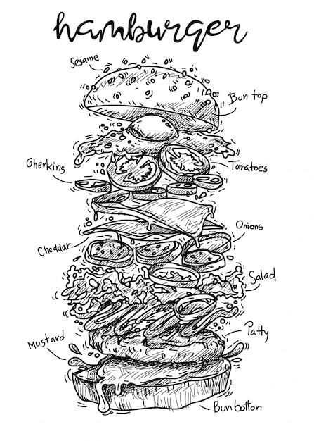 Fundo de fast-food de hambúrguer com mão desenhada Vetor Premium