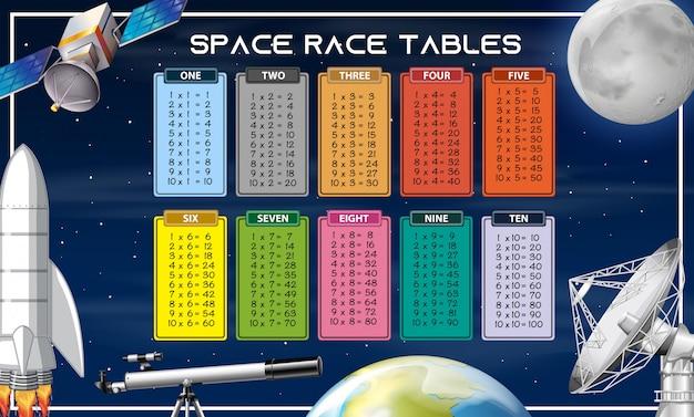 Fundo de mesa de corrida espacial Vetor grátis