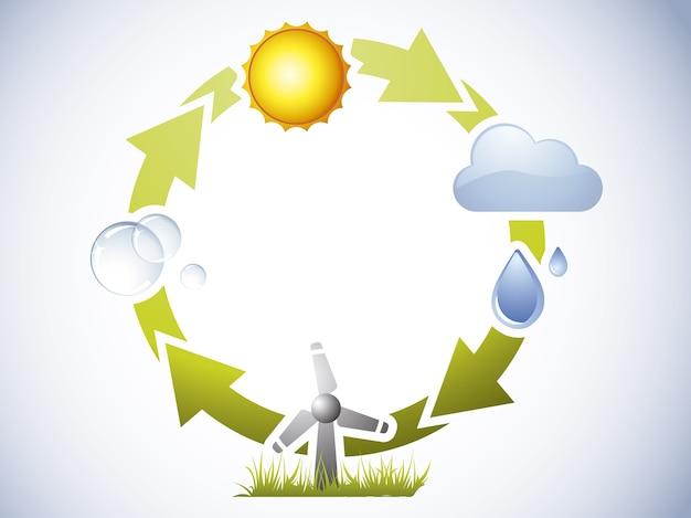 Fundo do ciclo da água Vetor grátis