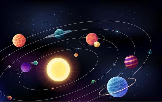 Fundo do espaço com planetts se movendo ao redor do sol em órbitas Vetor Premium