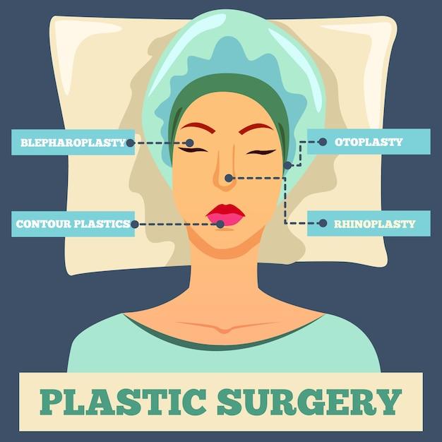 Fundo plano ortogonal de cirurgia plástica Vetor grátis