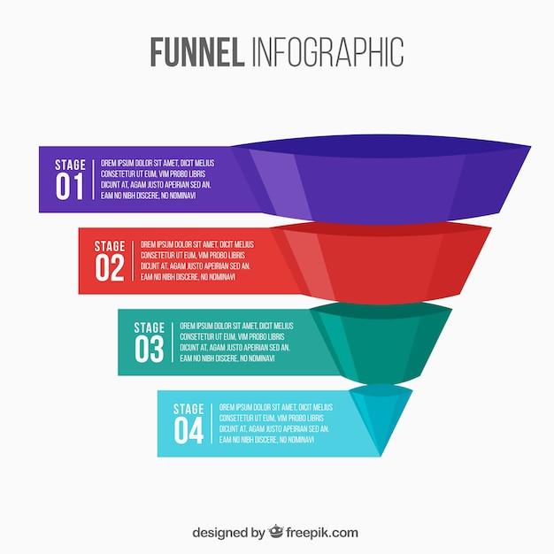 Funnel template infográfico com quatro estágios Vetor grátis