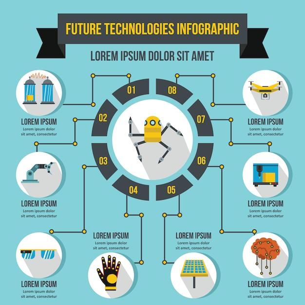Futuro tecnologia infográfico conceito, estilo simples Vetor Premium