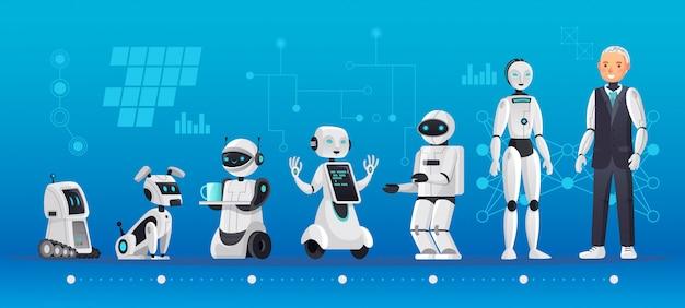 Gerações de robôs, evolução da engenharia de robótica, tecnologia de ai de robôs e cartoon de geração de computador humanóide Vetor Premium