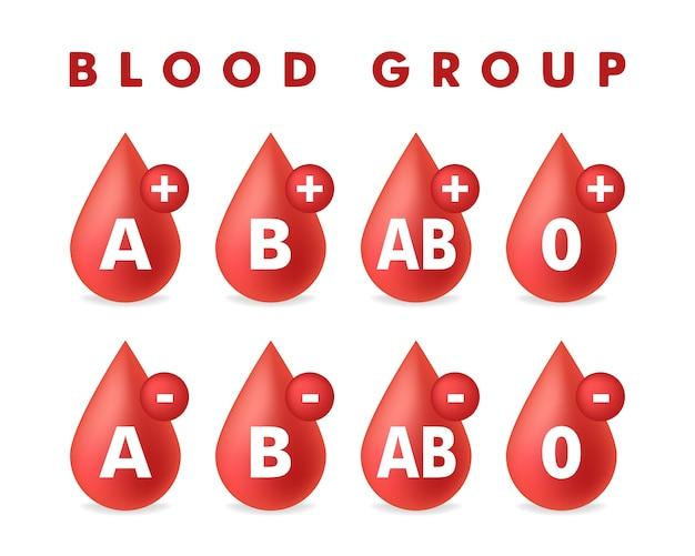 Gota de sangue vermelha com grupo sanguíneo Vetor Premium