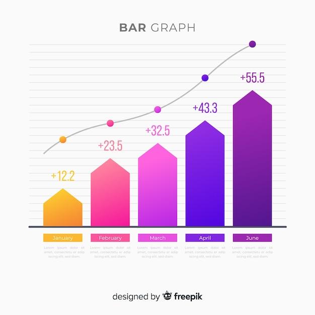 Gráfico de barras Vetor grátis