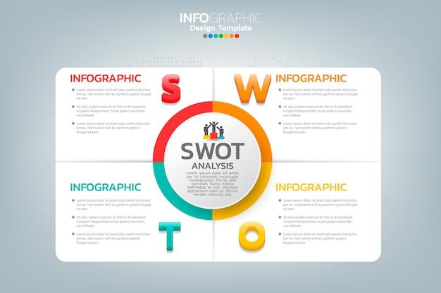Gráfico de infográfico de análise swot Vetor Premium