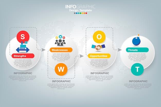 Gráfico de infográfico de negócios de análise swot Vetor Premium