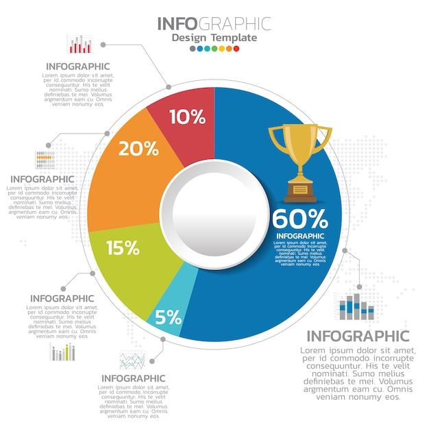 Gráfico de pizza de negócios coloridos para seus documentos, relatórios, apresentações e infográfico. Vetor Premium