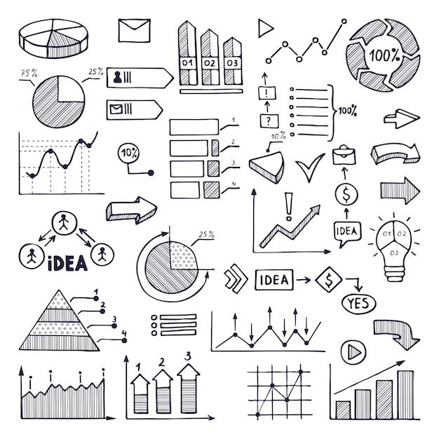 Gráfico de pizza, gráficos e tabelas. ilustrações de negócios na mão desenhada estilo Vetor Premium
